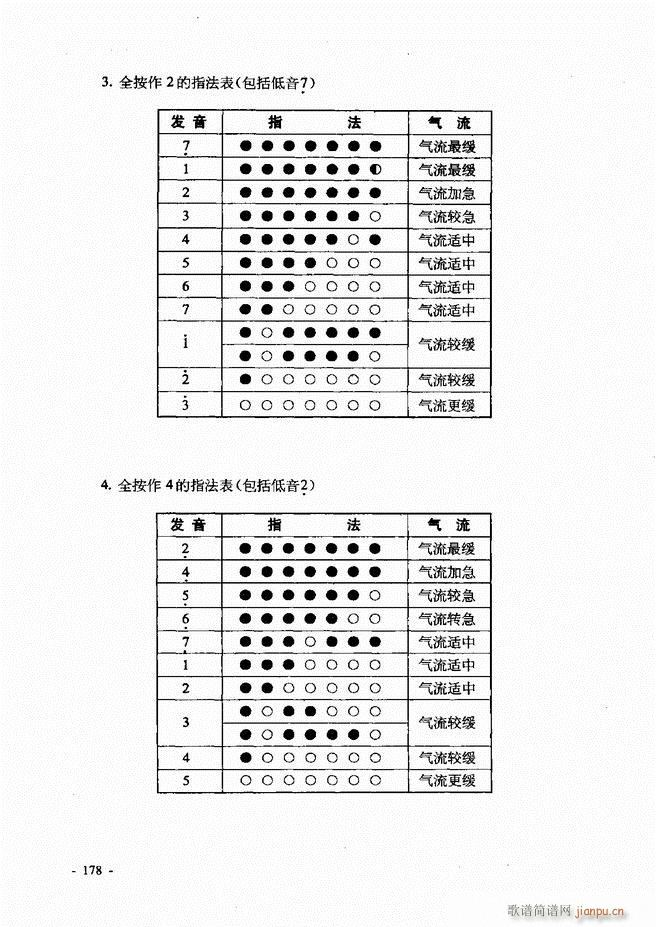 葫芦丝 巴乌实用教程121 180(葫芦丝谱)58