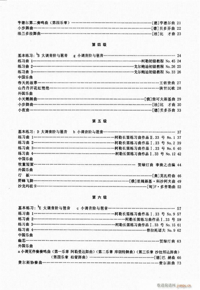 长笛考级教程目录1-20 2