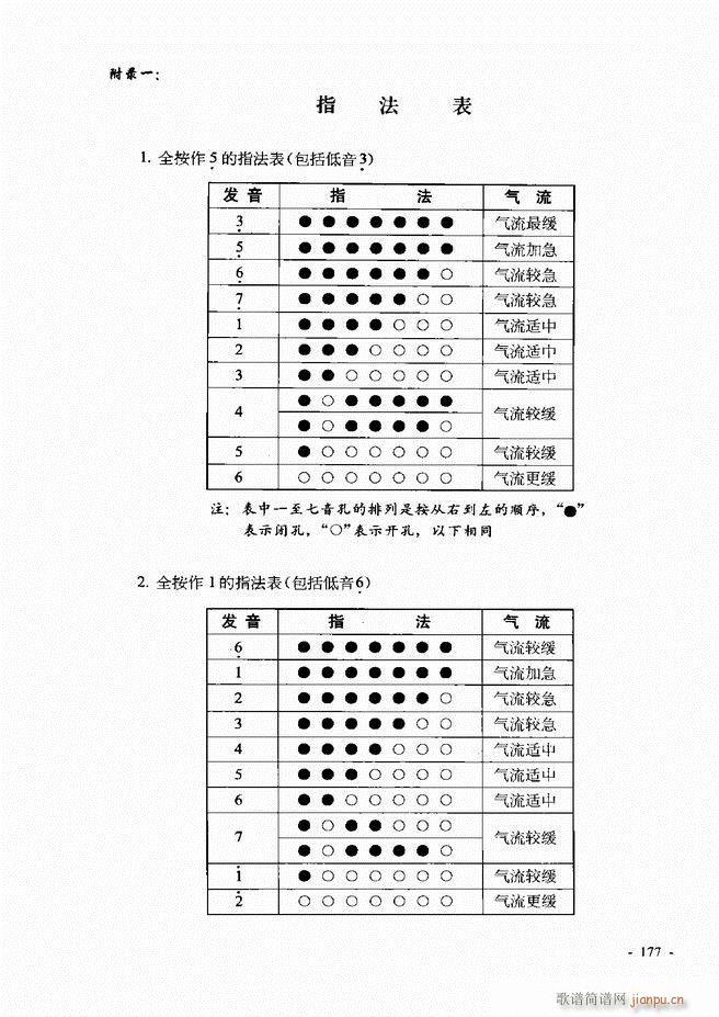 葫芦丝 巴乌实用教程121 180(葫芦丝谱)57