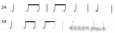 音乐高考必读—乐理应考速成 第四章有关的节拍的试题 2