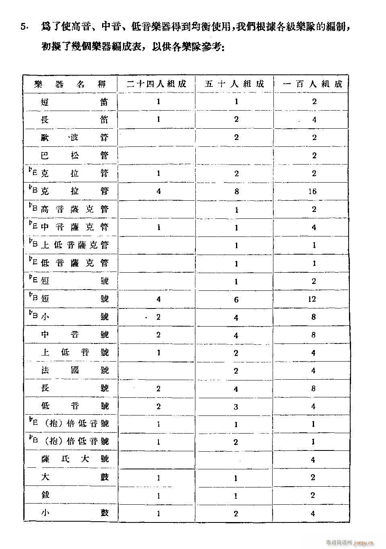 中华人民共和国国歌 军乐(总谱)6